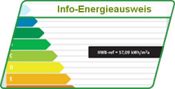 Information-Energieausweis